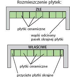 Układanie płytek granitowych na tarasie
