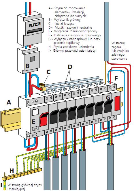 Wiring Diagram Cbe E Eefce A Cd E Ef Ea De Cf Da A D besides Ffcf E Z additionally Htup Z Bhonda J Series Engine Swap Bhonda Engine Harness moreover Txtgcfw moreover Bfs Batt Bank V Clean Zoom. on e z go wiring diagram